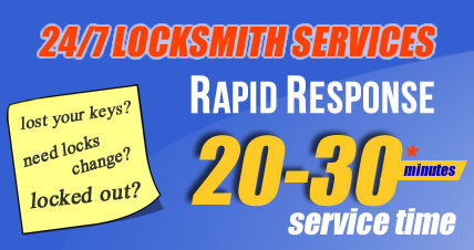 Your local locksmith services in Highgate